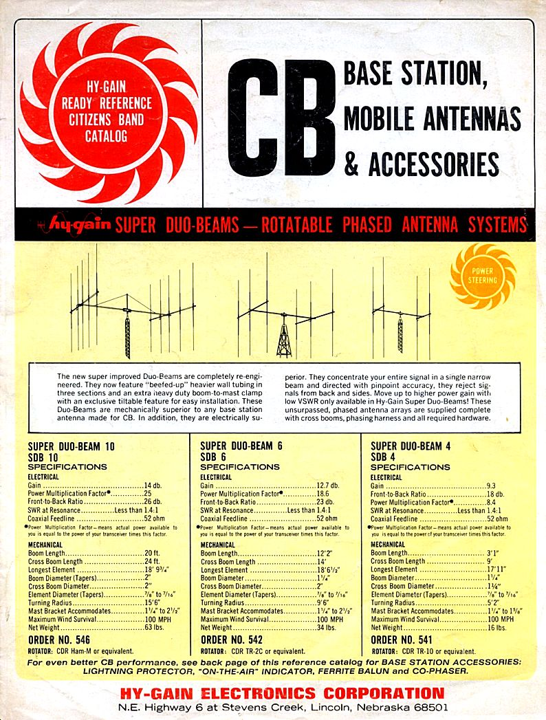 HY-GAIN ANTENNAS